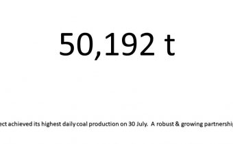 Highest Daily Coal Production.